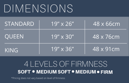 "Dimension: STANDARD : 19"" x 26"" ; QUEEN: 19"" X 30""; KING: 19"" X 36""; 4 LLEVELS OF FORMNESS: SOFR - MEDIUM SOFT - MEDIUM - FIRM. * Pricing does not vary based on level of firmness."